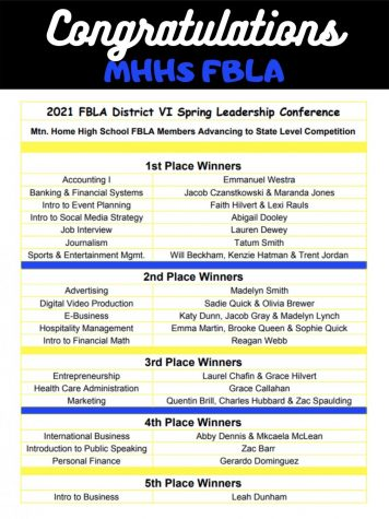 MHHS FBLA competes in Virtual District Conference