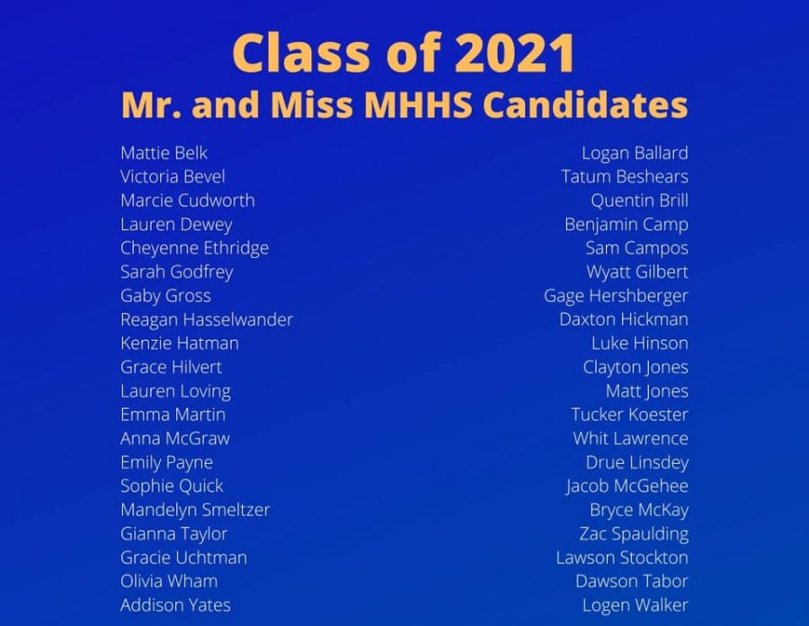 Mr.+and+Miss+MHHS+Candidates+Announced